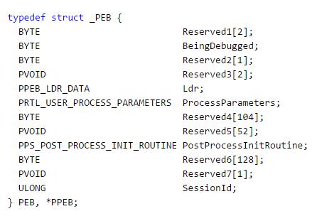 Process Environment Block on MSDN